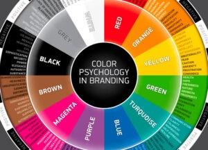 colours-speak-louder-than-words
