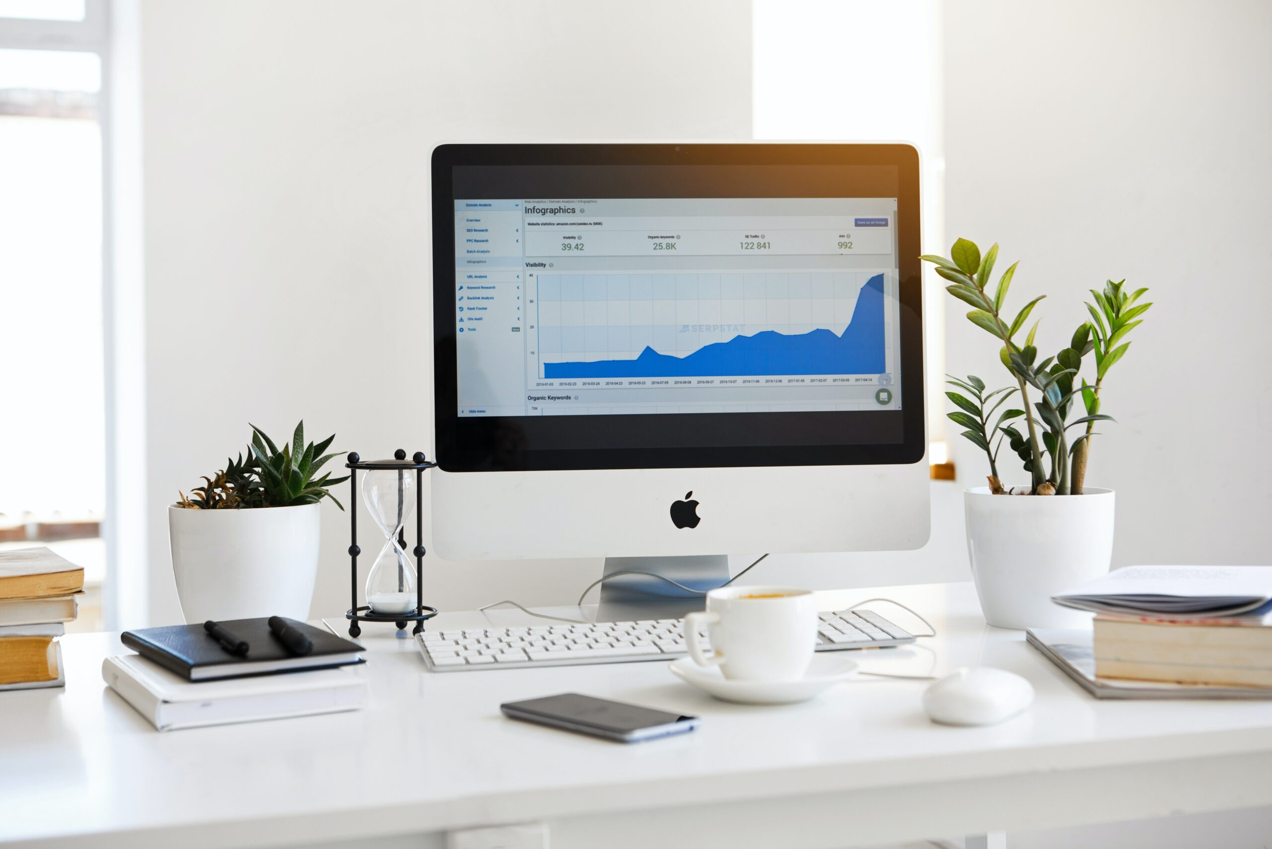 What's the Best Type of Digital Marketing for Your Business?
